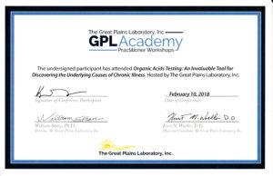 GPL Academy Organic Acids Testing
